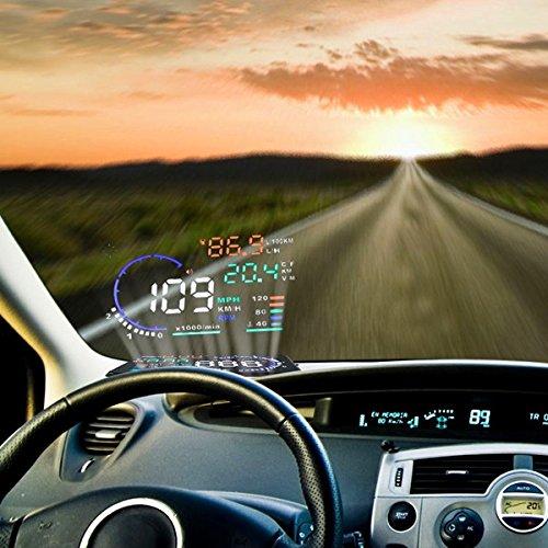 Display proyector para coche
